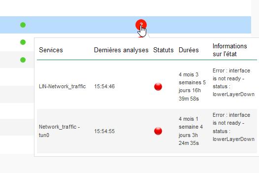 Configuration > Général > Accès distant - détail