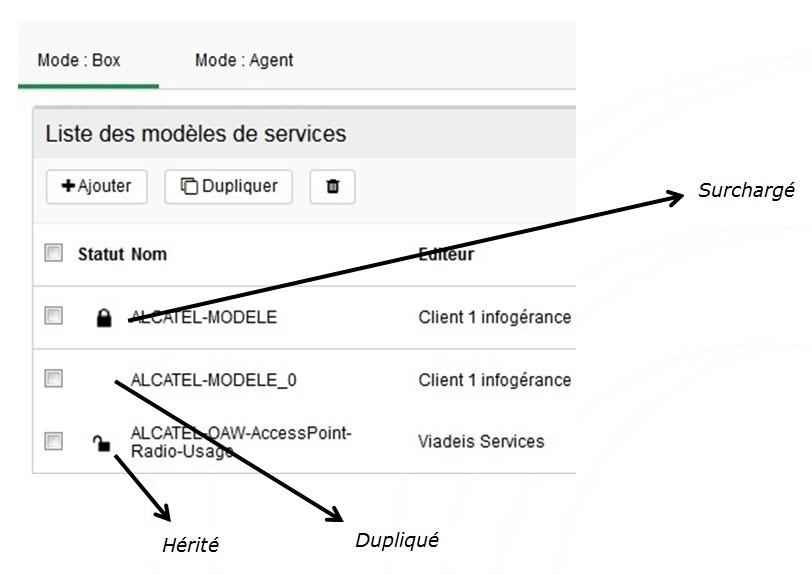 Rule - Service Model2