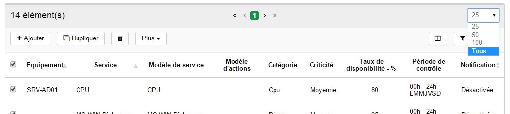 ServiceNav - Tip - display all unit services on one page