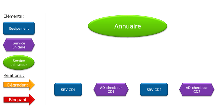 ServiceNav-ModellingSUT2