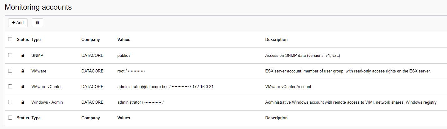 Monitoring Accounts